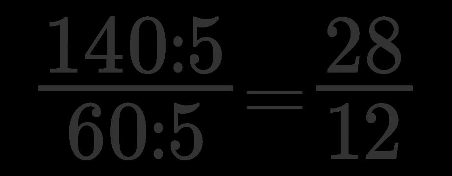 Semplificare una frazione 3