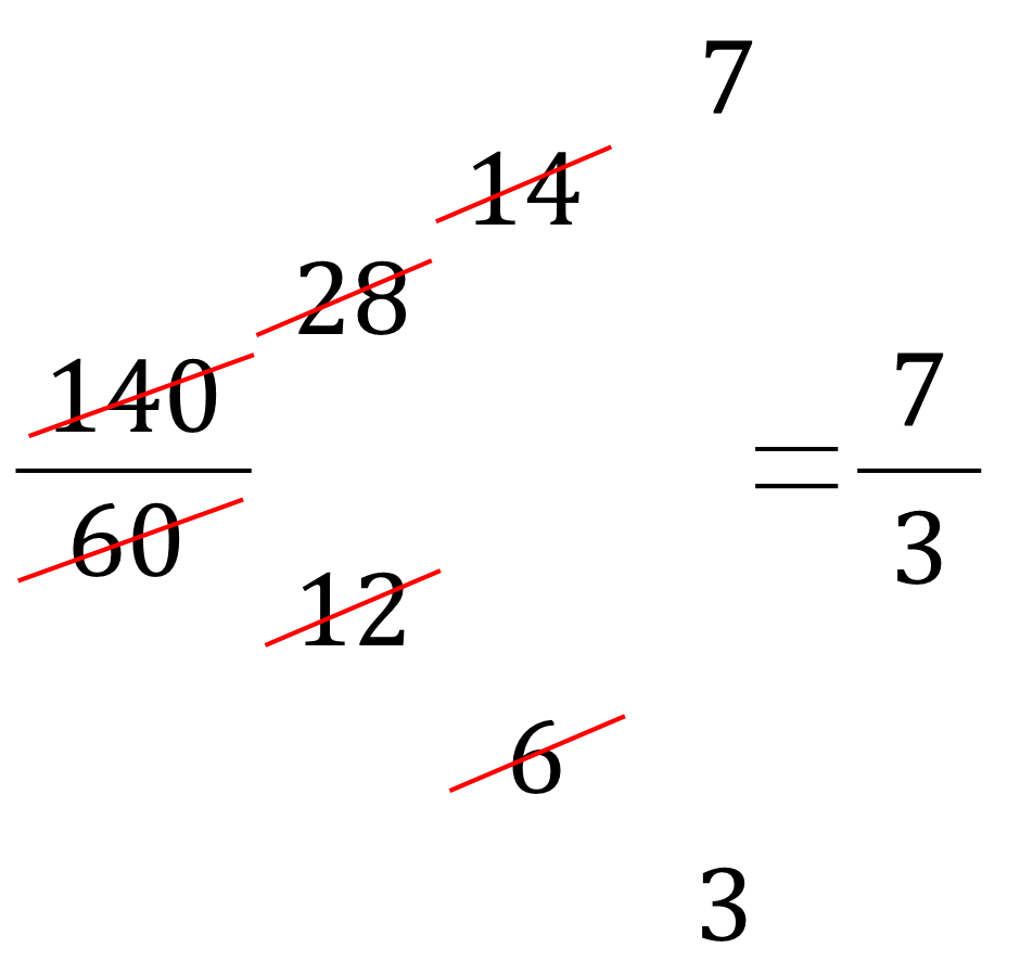 Semplificare una frazione 6