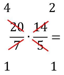 Moltiplicazione di frazioni