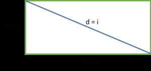 Teorema di Pitagora_2